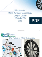 Energy-Output-Power-Curve.pdf