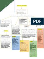 El proceso administrativo.docx