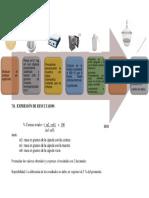 Análisis examMen metodología