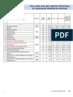 Pola Kelas Jabatan Pemda Versi Tim (Go BKN)