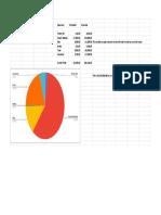 year financial plan justus - sheet1