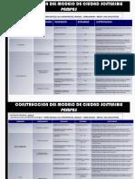 Entrega Modelo Sotenible Huayucachi