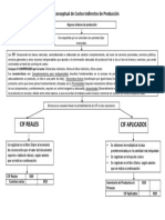 clasificación de los CIF APLICADOS Y REALES