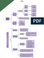 Informacion Para Taxonomia de Estrategias de Aprendizaje Andragogico