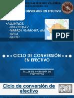 c i Clod e Conversion en Efect Ivo