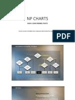 Np - c - u Charts 31 Oct 2017 (2) - Alumnos