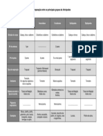 tabela-artropodes-respondida (1).docx