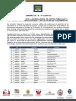 101 postulantes habilitados para la evaluación de conocimientos - Junta Nacional de Justicia