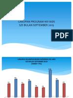 Cakupan Program Hiv Aids Sep 2019
