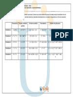 Ejercicios pre-tarea 1604 (1).docx
