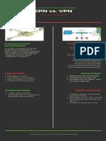 EPN vs VPN