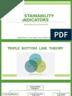 310005585 Sustainability Indicators