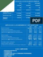 finanzas de la osg AA-sp_gsofinancialinfo.doc