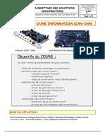 Conversion information CAN-CNA.pdf