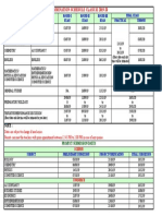 Class XI_Examination Schedule-2019