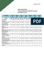 appelli RICS 2014-2015