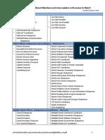 mylciaccesseligibletitles_en.pdf