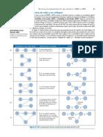 Actividades Nodos - flechas - Jay Heizer y Barry Render.pdf