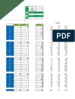Evaluacion Brotación 2-3 A
