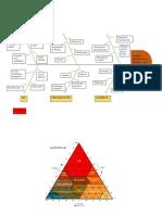 Diagrama Causa y Efecto Fase 2
