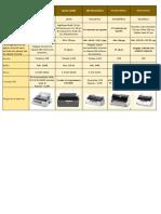caracterizticas IMPRESORAS.pdf