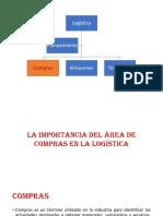 Logistica (COMPRAS)