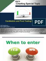 Candlesticks+-+Pivot+Points