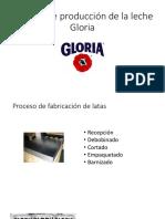 Proceso de producción de la leche Gloria.pptx