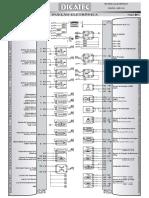 Sistema Inyeccion Delphi HSFI 2.3 Meriva 1.8 2002-04