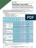 Huesker Incomat Filterpoint Mattress Data Aug. 2010