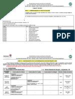 Convocações Fase I e Fase II - 30-10-2019