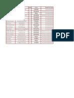 Treinadores Alemanha.pdf