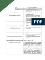 Paso 2. Psicologia Comunitaria_ Matriz