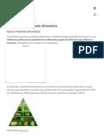 Significado de Pirámide Alimenticia (Qué Es, Concepto y Definición) - Significados