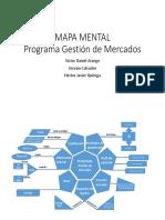 Mapa gestion mercados