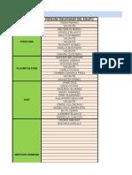 Inventario de Gerencia de Hidrocapital