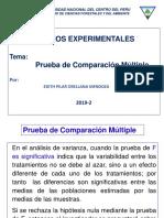 Comparacion Multiple 2019 2