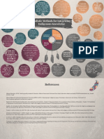 educ 530- lt4- infographic- final
