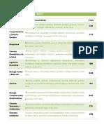 Areas de Conocimiento FENACI y ExpoCiencias