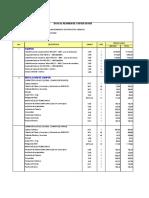Presupuesto para camaras de conservación