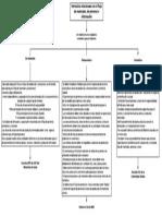 Evidencia 8 Mapa conceptual Normativa relacionada con el flujo.pdf