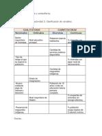 Estadistica Clasificacion de Variables. Fase2