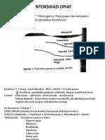 Intoksikasi Opiat- Pt 1