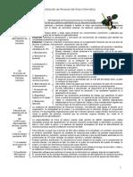 AdministraciónPersonalAreaInformática-Mapa