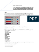 SPO Identifikasi Pasien Di Rumah Sakit Yang Ada Di Indonesia