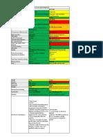 ACOEM (OneProd) vs CSI 2140 comparison.pdf