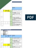 Development Sheet Sprint 2