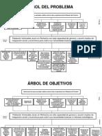 Arbol Del Problema (1) (1)