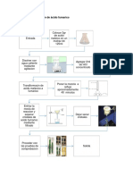 Flujograma Obtención de Ácido Fumarico