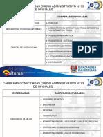 Carreras Convocadas Curso Administrativo No.93 2019